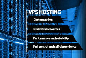 What is actually VPS hosting and how to choose a reliable VPS provider.